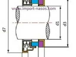 Аксиальные уплотнения для промышленных стиральных машин - фото 8