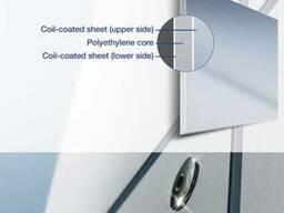 Алюминиевые композитные панели Reynobond
