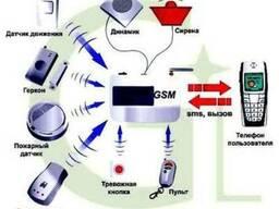 Беспроводная сигнализация для домов, офисов, заправок, котте