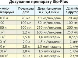 Биопрепарат Био-плюс для шоковой очистки аквариумов и прудов - фото 2