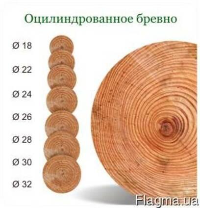 Брус оцилиндрованый сосновый