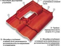 Черепица полимерпесчаная купить в Донецке