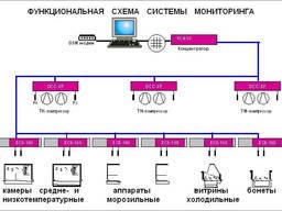 Cистема мониторинга холодильного оборудования