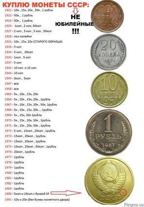 Дорого монеты СССР