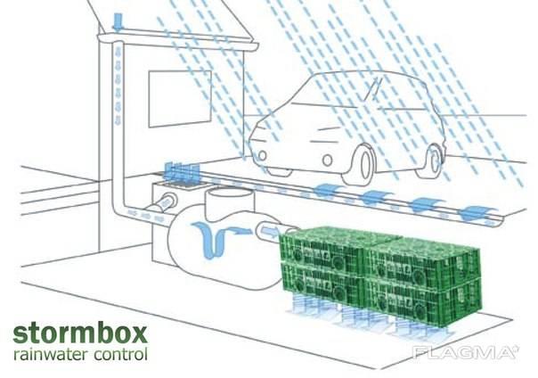 Дренажный тоннель (блок) Stormbox