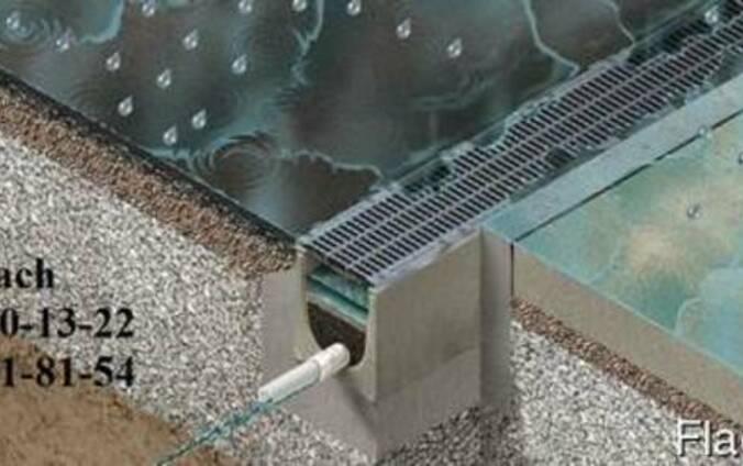 Дренажные каналы, линейный водоотвод.