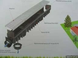 Дренажные системы для организованнго водоотвода.