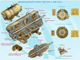 Двухмашинный агрегат МВТ25/9 МВГ25/11