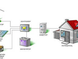 Электропроводка в частном доме. Электрик на Дом. Цена