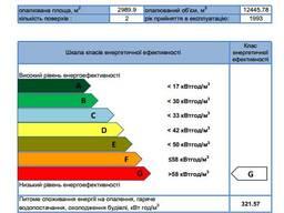 Енергетичний сертифікат будівлі, енергетичний аудит, Енергоп