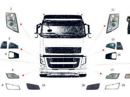 Фара рамка противотуманка запчасти Volvo FL10 FE FM FH16