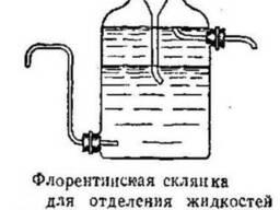 Флорентийская склянка для эфирных масел легче воды