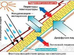Супер дифузионная мембрана L-3