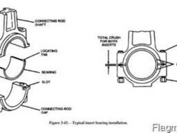 GM V6 4.3L - комплект шатунных вкладышей на 6 цилиндров