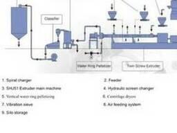 Гранулятор для ПП/ПЭ полимеров 150-200кг/ч с порезкой в воду