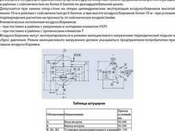 Изготовление воздухосборник ресивер 0,5; 1,0; 1,6; 2,0; 3,2;