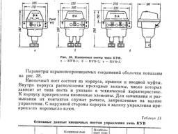 Кнопочный пост - управление типа КУВ РВ-В1А