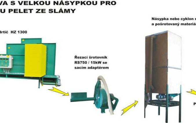 Комплекс измельчения тюков соломы (Чехия)