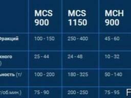 Конусные дробилки MEKA MCH 1150