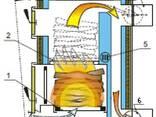Котлы-плиты Kalvis-4B c терморегулятором - фото 2