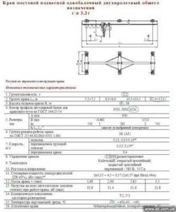 Кран-балки 3,2-5 тн