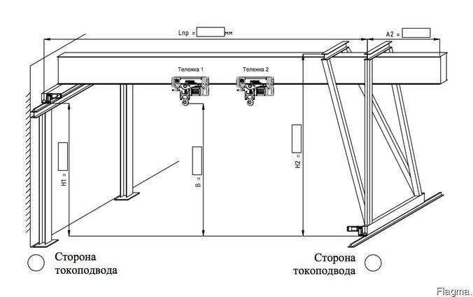 Кран полукозловой однобалочный электрический