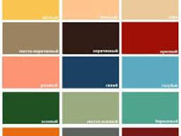 Краска ПФ 115 оранжевая