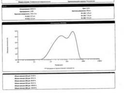 Гранулометрический анализ порошков. Услуга лаборатории.