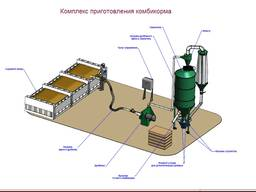 Линия для приготовления комбикорма до 1,5 т/час (Германия)