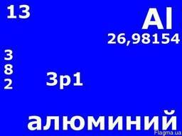 Лист алюминиевый 1х1000х2000мм АД0