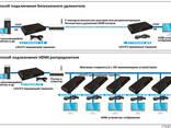 LKV373IR HDMI удлинитель по локальной сети - фото 3