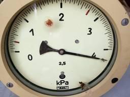 Манометры МТП\ МКУ\ МАПС(абсолютного давления) термометры