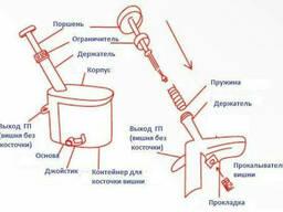 Машинка для удаления косточек (вишнечистка) Browin
