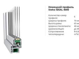 Вікна металопластикові STEKO . Від простих до складних, конструкцій