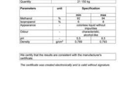 Метанол 92-94%. Органический растворитель.