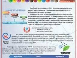 Микроудобрения Нанит Мастер 20л hectare-agro. zakupka. com