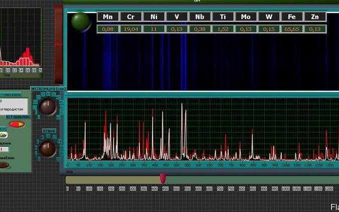 Модернизация стилоскопов сл 11, сл 13, спектр