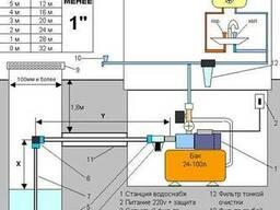 Монтаж насосных станций, установка оборудования для воды