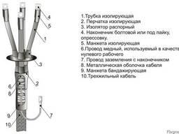 Муфта кабельная концевая 3 КВТп-1, 4 КВТп-1 (70-120)
