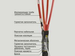 Муфта термоусаживаемая концевая наружная КНтп - 1 кВ тип В