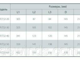 Горизонтальный многоступенчатый центробежный насос Varna CHLFT4-40LDWPR