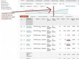 Настройка рекламы Google Adwords, Facebook Ads