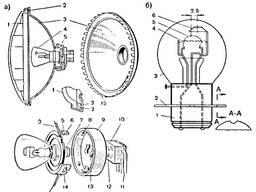 Оптический элемент ГАЗ 21