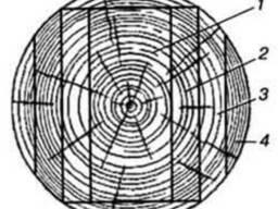 Пиломатериал длина до 6 м
