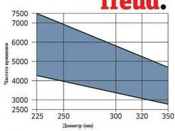 Пилы дисковы Freud LM03 для многопилов с уменьшеным пропилом - фото 4