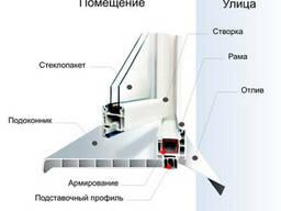 Пластиковые Окна Установка Отлива/Козырька/Подоконника