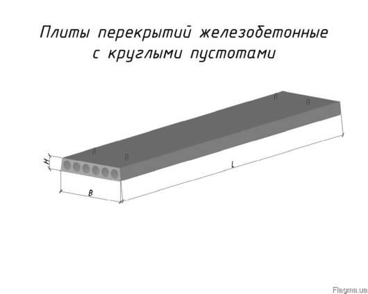 Плита перекрытия ПК 27-12-8