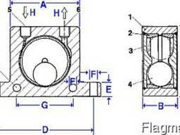 Пневматические шариковые вибраторы серия K