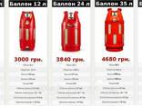 Полимерно-композитные газовые баллоны 5л, 12л, 24л, 35л. .. - фото 1