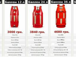 Полимерно-композитные газовые баллоны 5л, 12л, 24л, 35л. ..